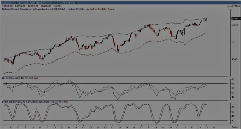 nifty future daily 120118