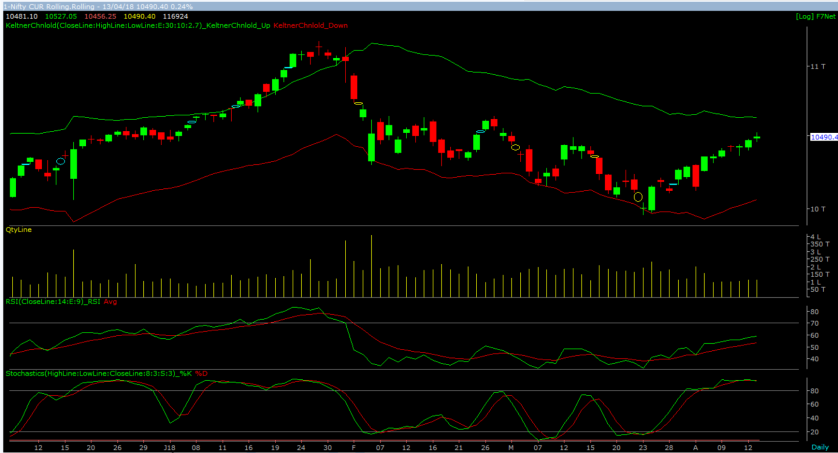 nifty160418