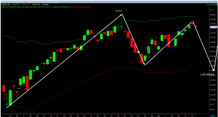 nf daily 1506