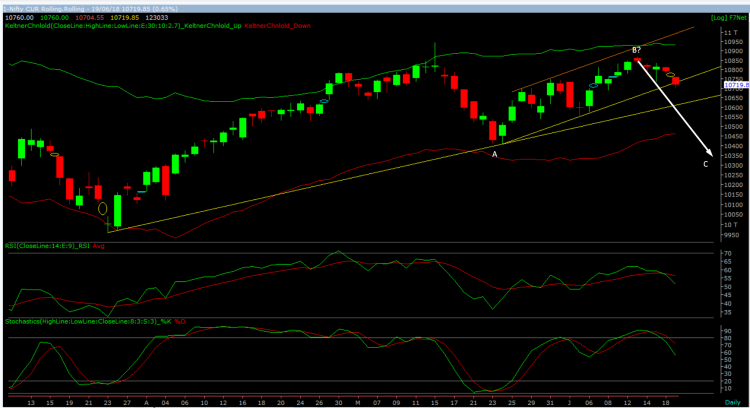 NF DAILY 200618